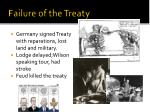 failure of the treaty