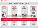hsm industry segment focus