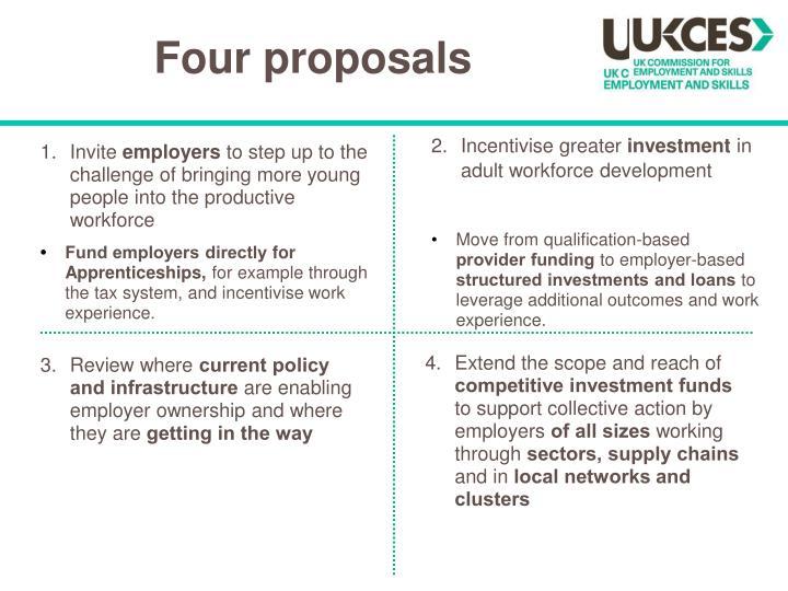 Four proposals