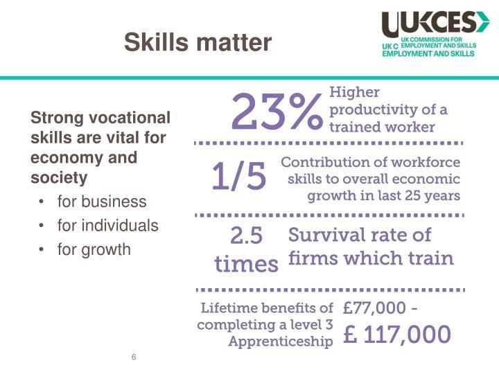 Skills matter