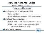 how the plans are funded fiscal year 2011 2012