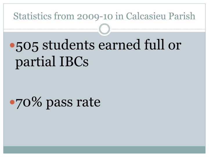 Statistics from 2009-10 in Calcasieu Parish