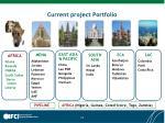current project portfolio