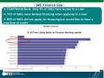 sme finance gap