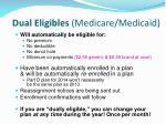 dual eligibles medicare medicaid