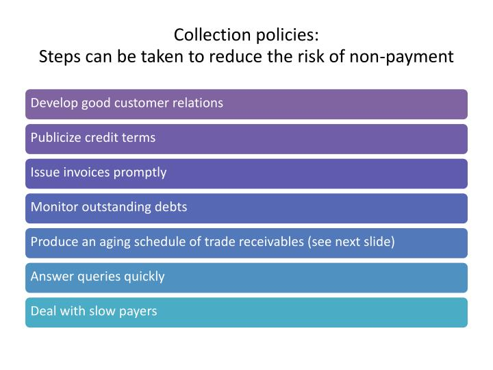 Collection policies: