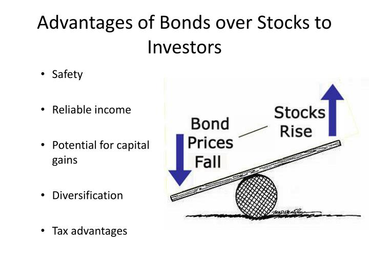 Advantages of Bonds over Stocks to Investors
