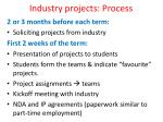 industry projects process