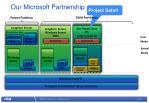 our microsoft partnership