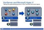 xenserver and microsoft hyper v taking the partnership proven in the terminal services space