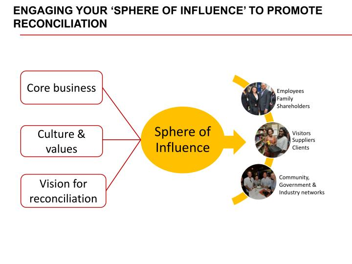 Engaging Your 'sphere of influence' to promote reconciliation