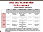 arts and humanities endorsement
