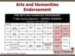 arts and humanities endorsement1