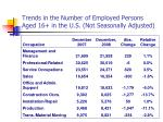 trends in the number of employed persons aged 16 in the u s not seasonally adjusted