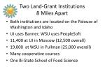 two land grant institutions 8 miles apart