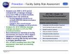 prevention facility safety risk assessment