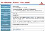 issue structure common terms of ncds