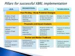 p illars for successful xbrl implementation
