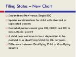 filing status new chart