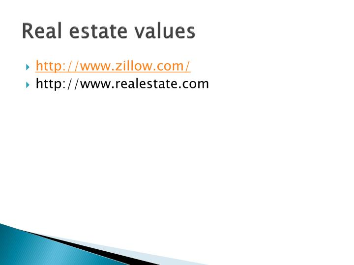 Real estate values