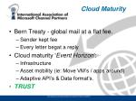cloud maturity