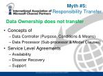 data ownership does not transfer