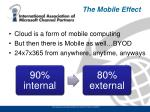 the mobile effect