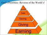 god s priorities reverse of the world s