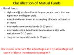 classification of mutual funds2