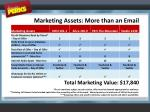 marketing assets more than an email