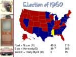election of 19601