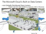 the microsoft cloud is built on data centers