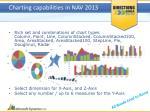 charting capabilities in nav 2013