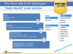 the chart add in for developers1
