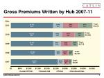 gross premiums written by hub 2007 11