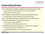 underwriting review