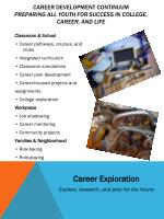 career development continuum preparing all youth for success in college career and life1