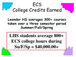 ecs college credits earned