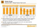 rubber group adjusted ebit 1 margin kept at high level