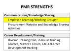 pmr strengths