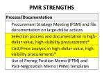 pmr strengths1