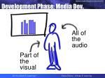 development phase media dev