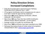 policy direction drives increased completions