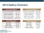 2013 sample overview1