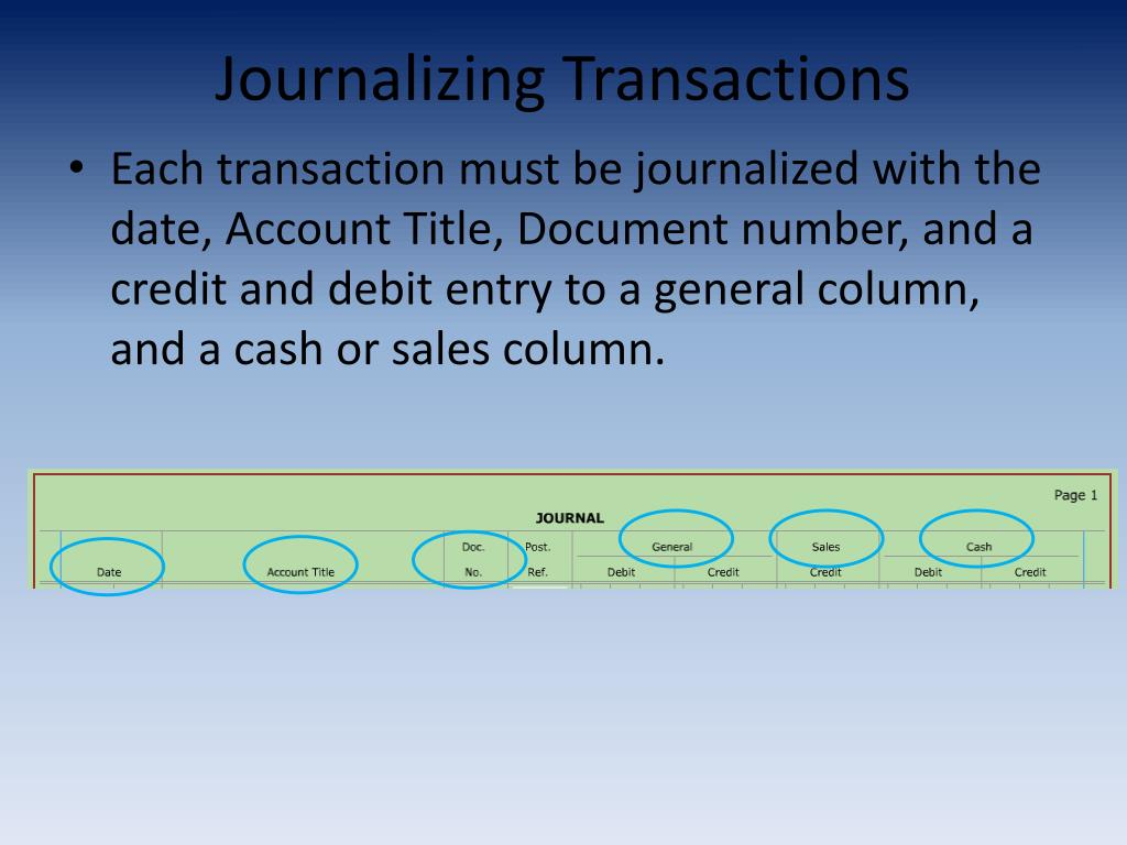 PPT - Accounting Chapter 3 PowerPoint Presentation, free