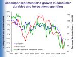 consumer sentiment and growth in consumer durables and investment spending