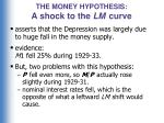 the money hypothesis a shock to the lm curve