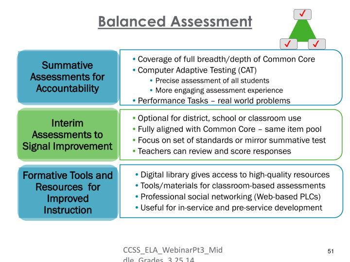 Summative Assessments for Accountability