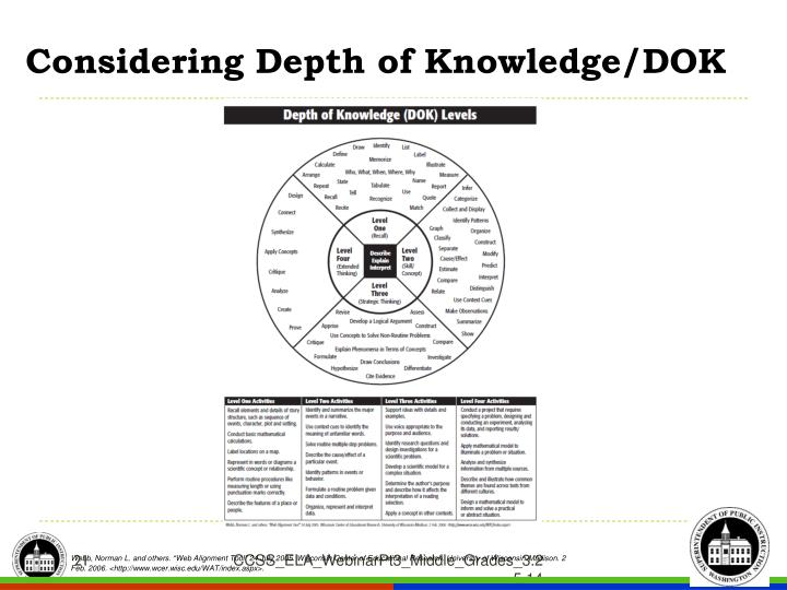 Considering Depth of Knowledge/DOK