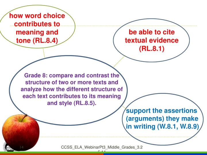 how word choice contributes to meaning and tone (RL.8.4)
